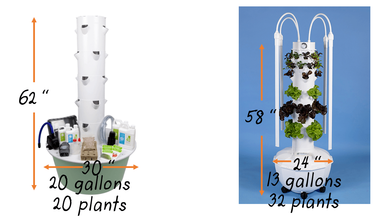 Tower Garden Flex vs Home Size Comparison